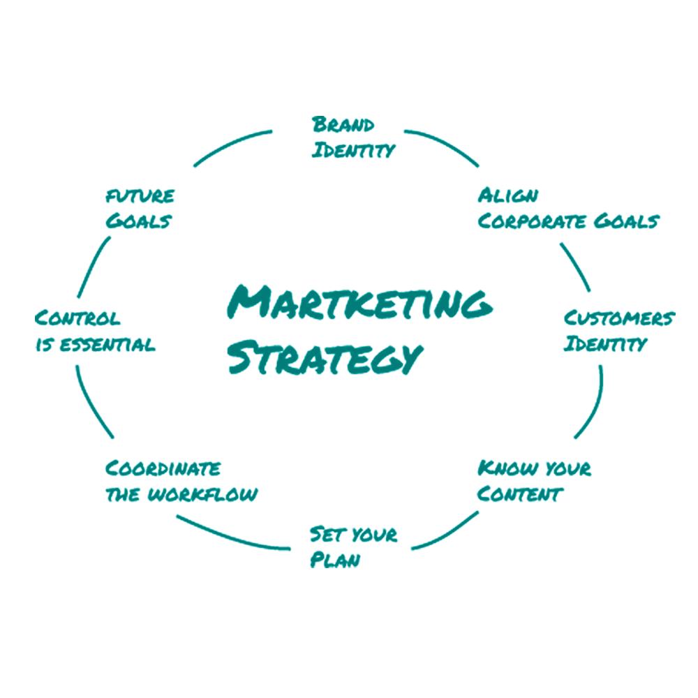 Marketingstrategie - Werbeagnetur MontMedia AG