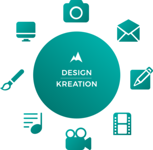 Design - Kreation - MontMedia AG